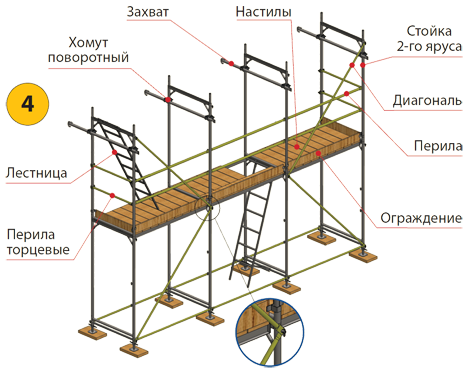 Схема сборки лесов строительных